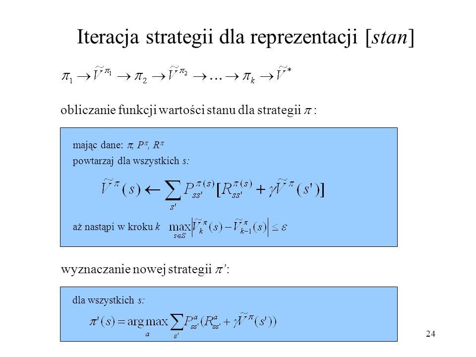 Iteracja strategii dla reprezentacji [stan]